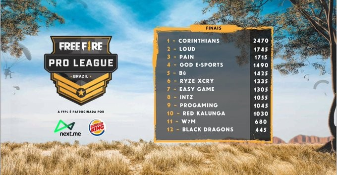 Pro League Free Fire Tabela