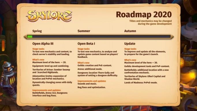 SkyLore Roadmap 2020